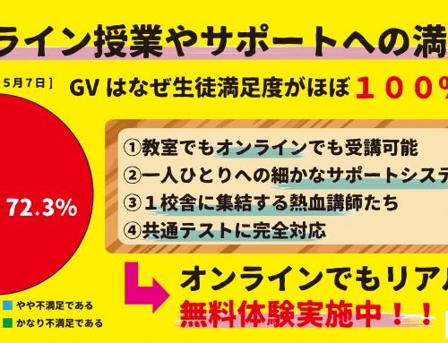 新型コロナウイルスに対する弊塾の対応について(8月1日)