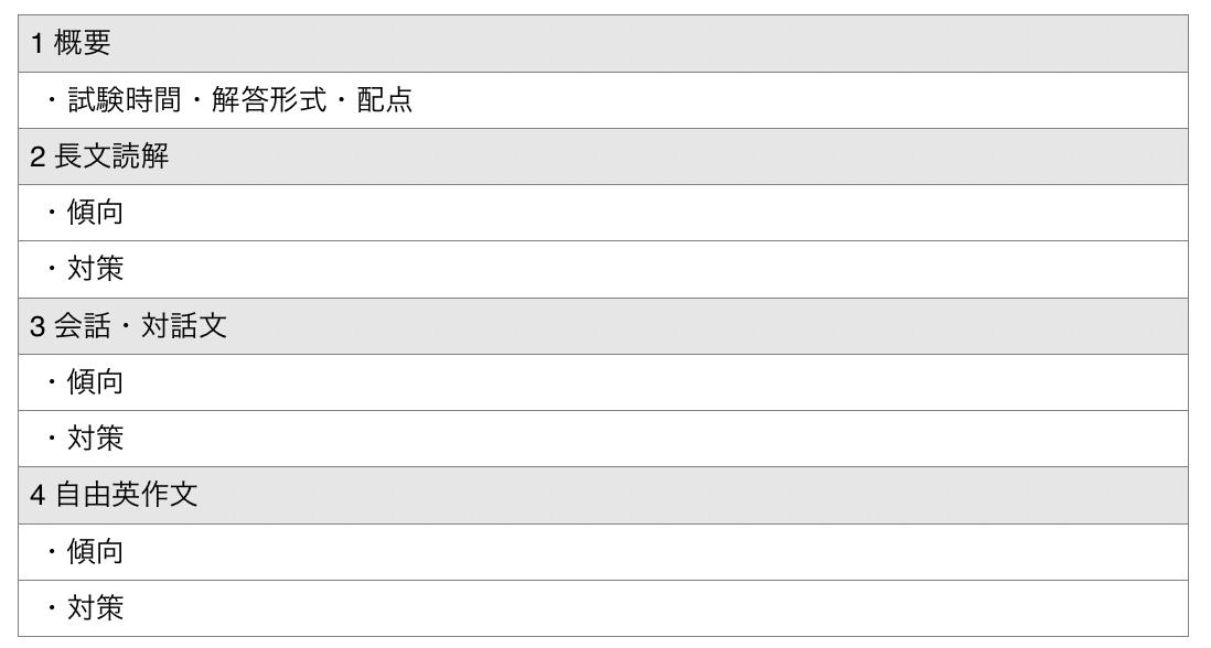 スクリーンショット 2019-06-01 13.21.16